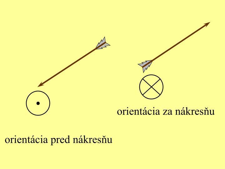 orientácia za nákresňu