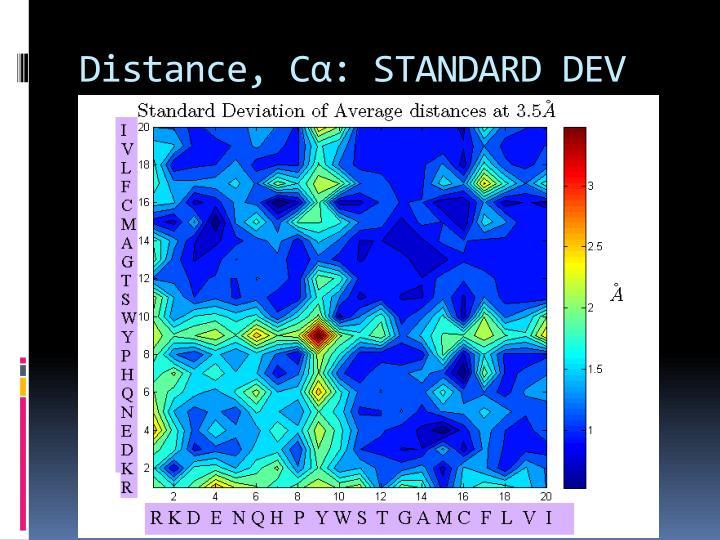 Distance, C