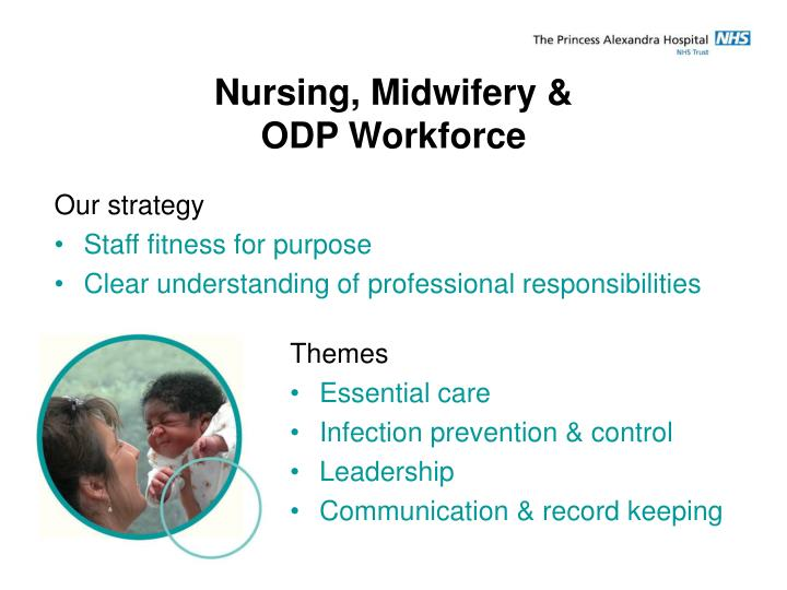 Nursing, Midwifery &