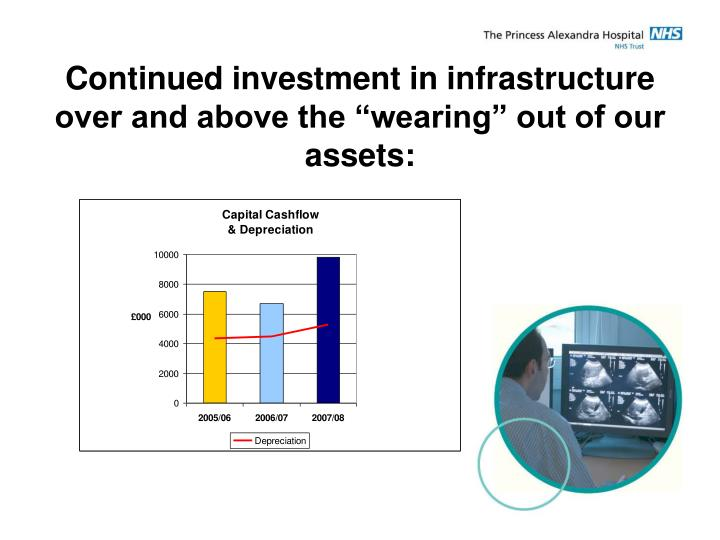 """Continued investment in infrastructure over and above the """"wearing"""" out of our assets:"""