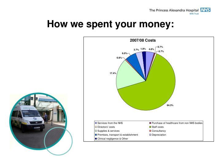 How we spent your money:
