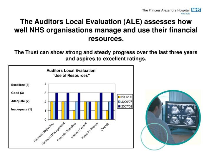 The Auditors Local Evaluation (ALE) assesses how well NHS organisations manage and use their financial resources.