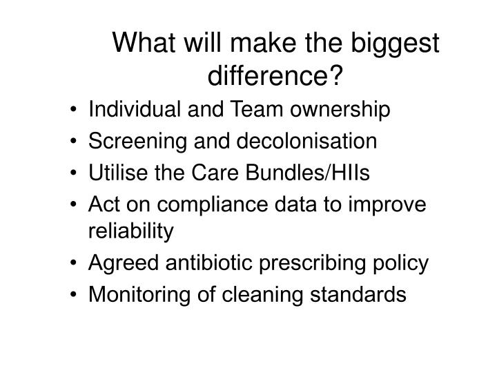 What will make the biggest difference?