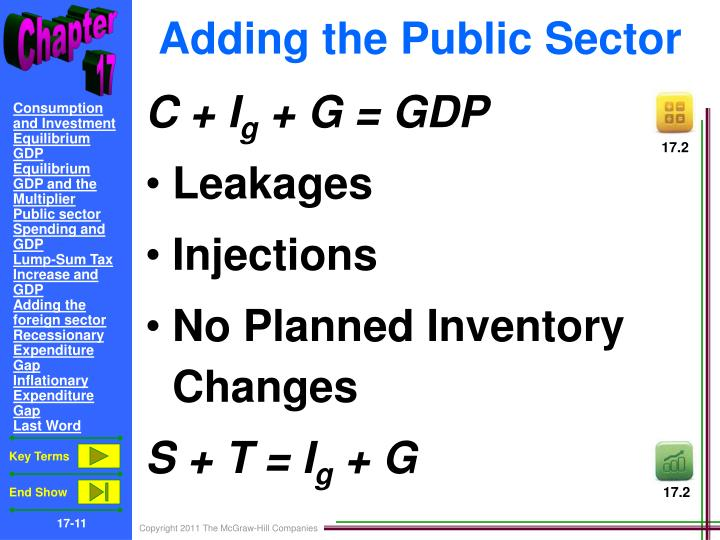 Adding the Public Sector