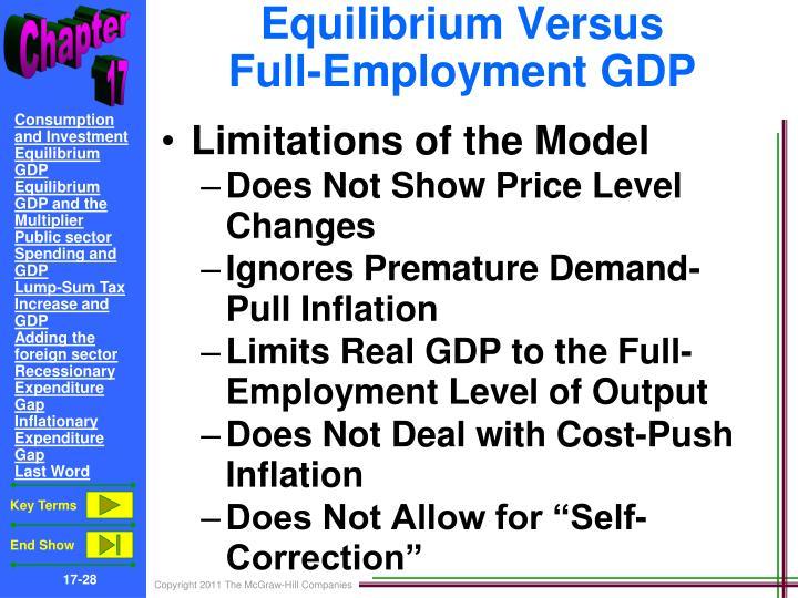 Equilibrium Versus