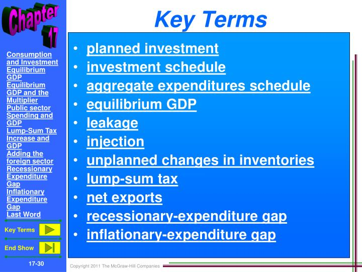 planned investment