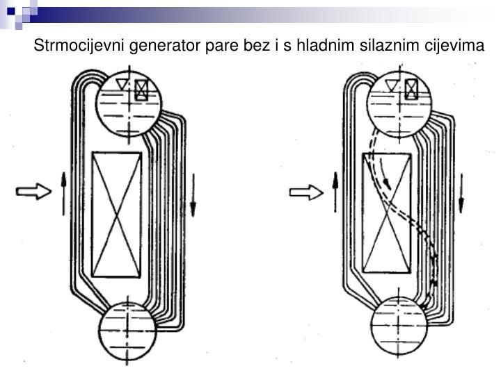 Strmocijevni generator pare bez i s hladnim silaznim cijevima