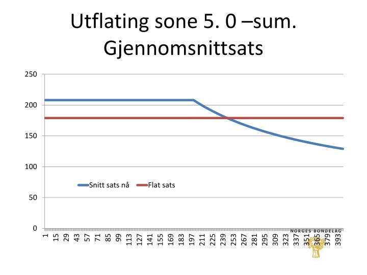 Utflating sone 5. 0 –sum. Gjennomsnittsats