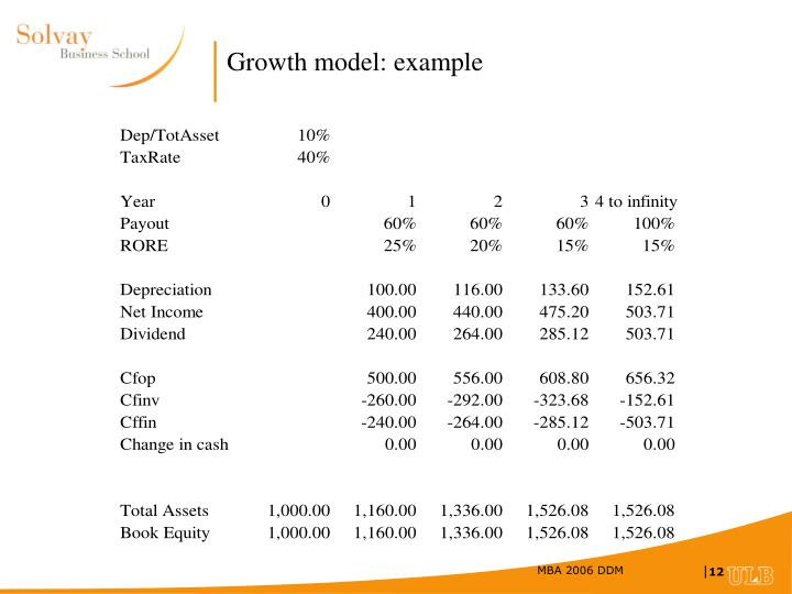 Growth model: example