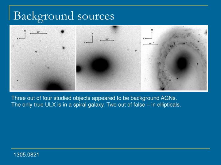 Background sources
