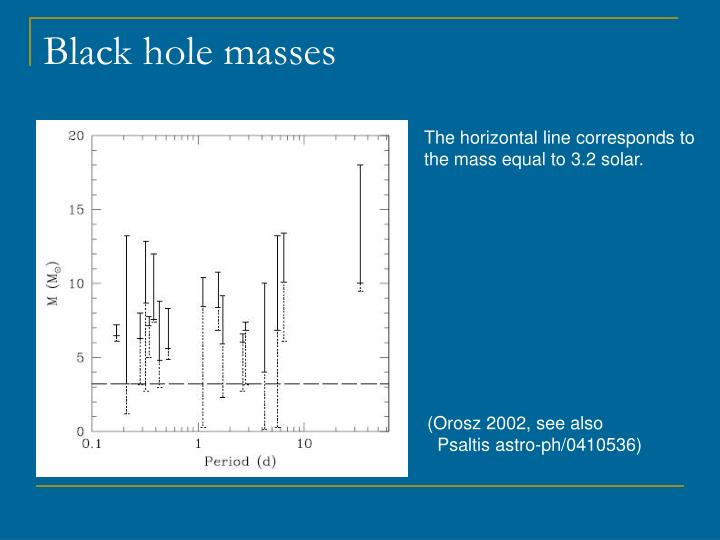 Black hole masses