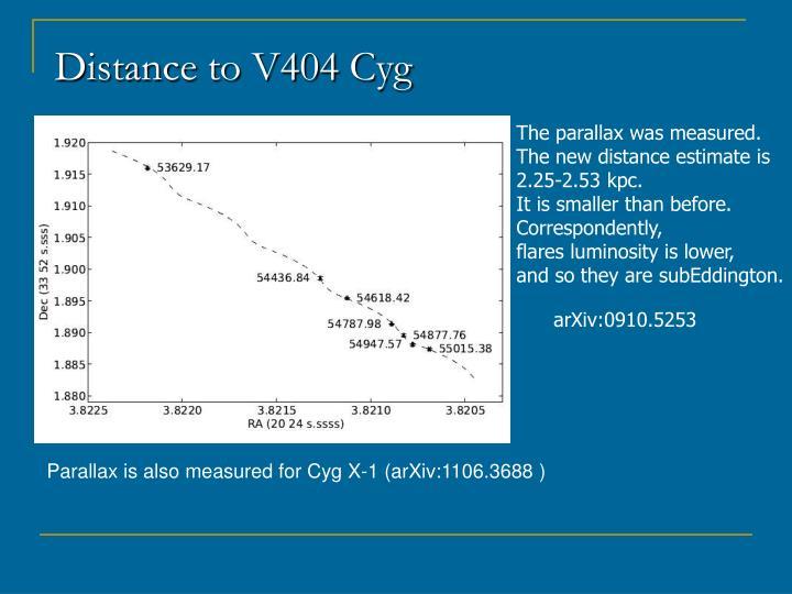 Distance to V404 Cyg