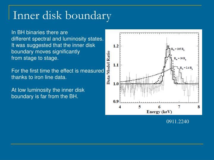 Inner disk boundary