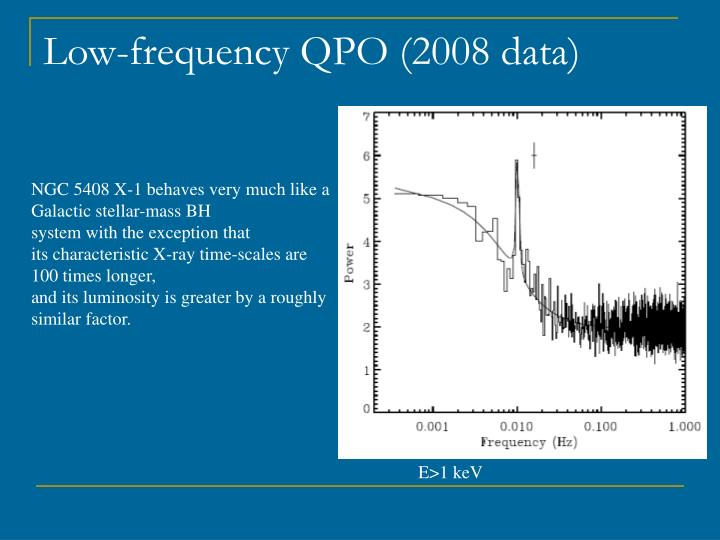 Low-frequency QPO (2008 data)