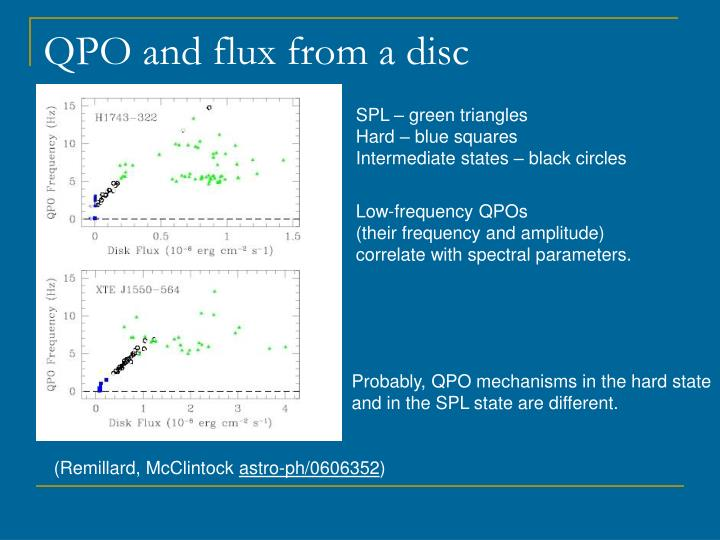 QPO and flux from a disc