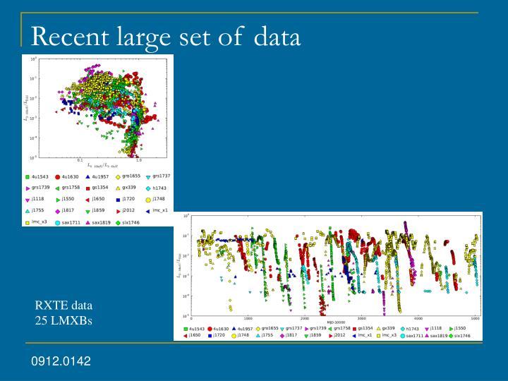 Recent large set of data