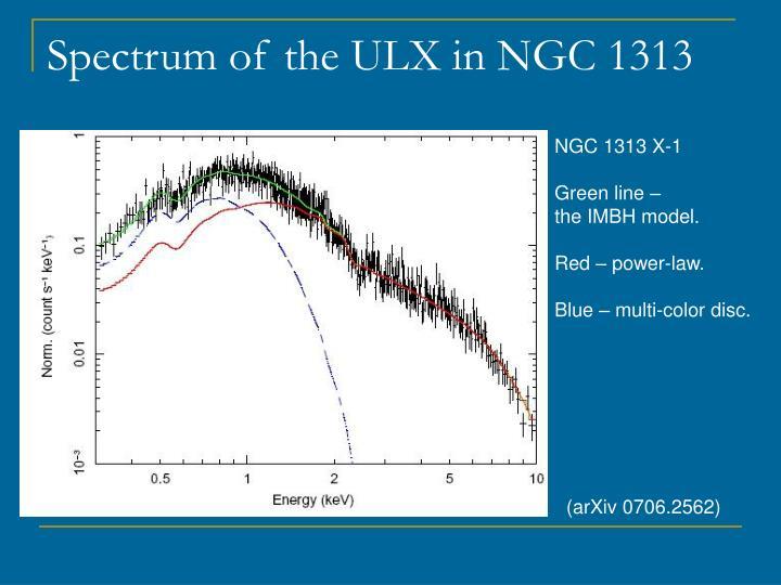 Spectrum of the ULX