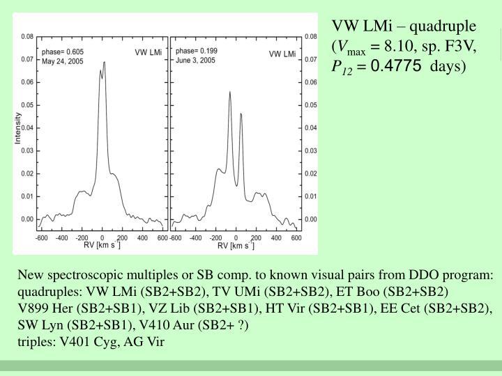 VW LMi – quadruple (