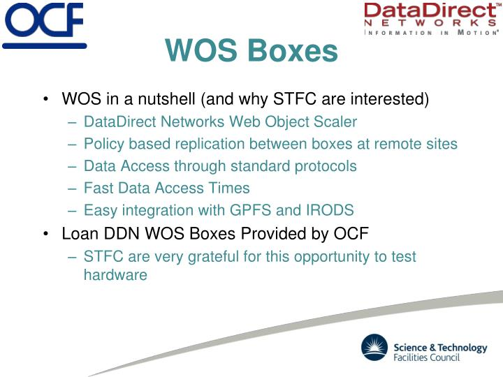 WOS Boxes