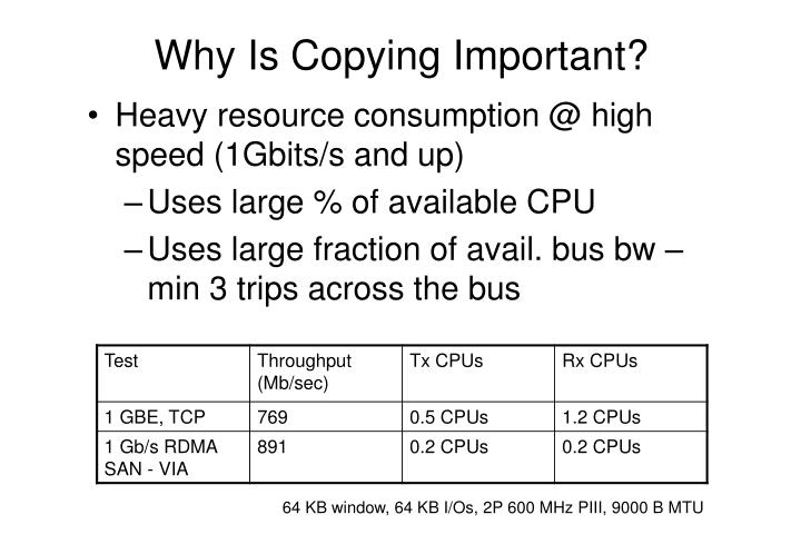 Why Is Copying Important?