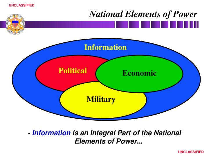 National elements of power