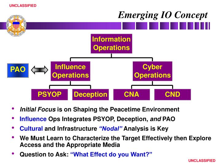 Emerging IO Concept