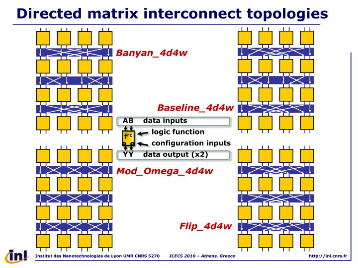 Directed matrix interconnect topologies
