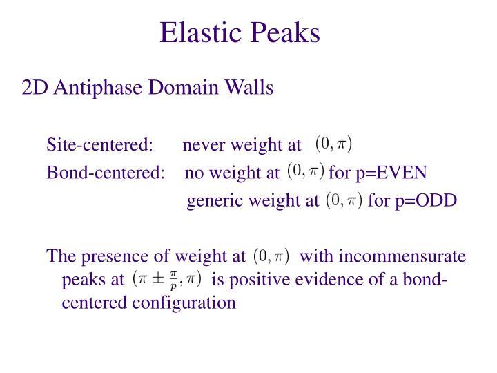 Elastic Peaks