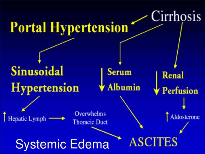 nonsteroidal enteropathy