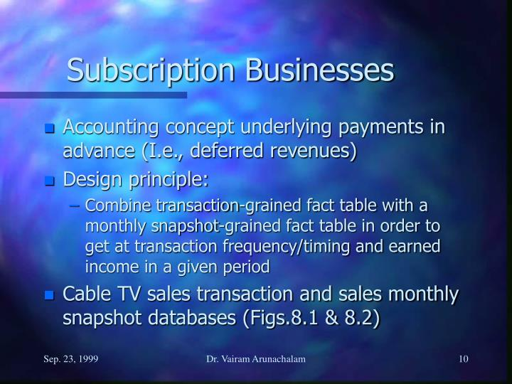 Subscription Businesses