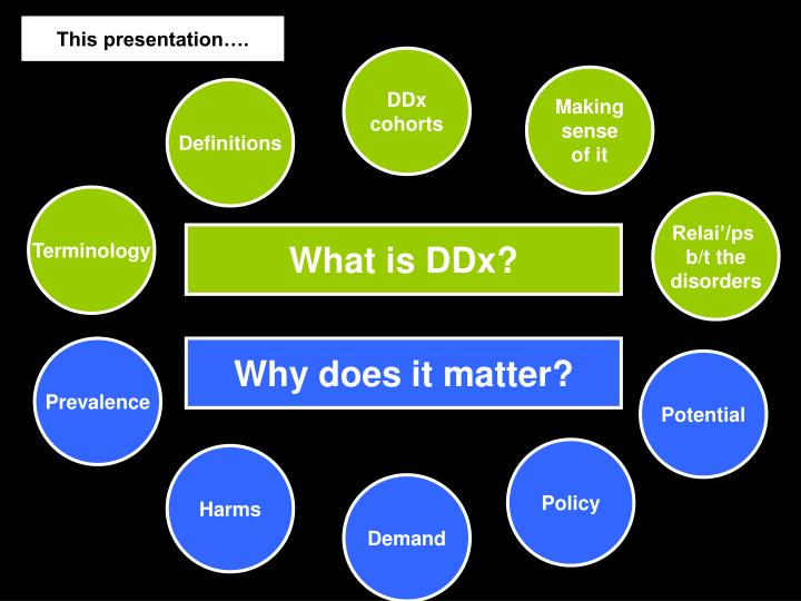 This presentation….
