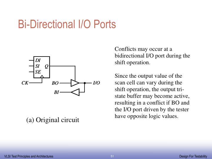 Bi-Directional I/O Ports