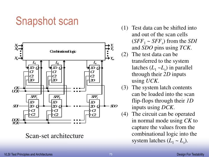 Snapshot scan