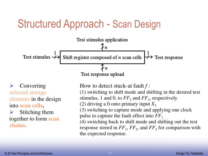 Structured Approach -