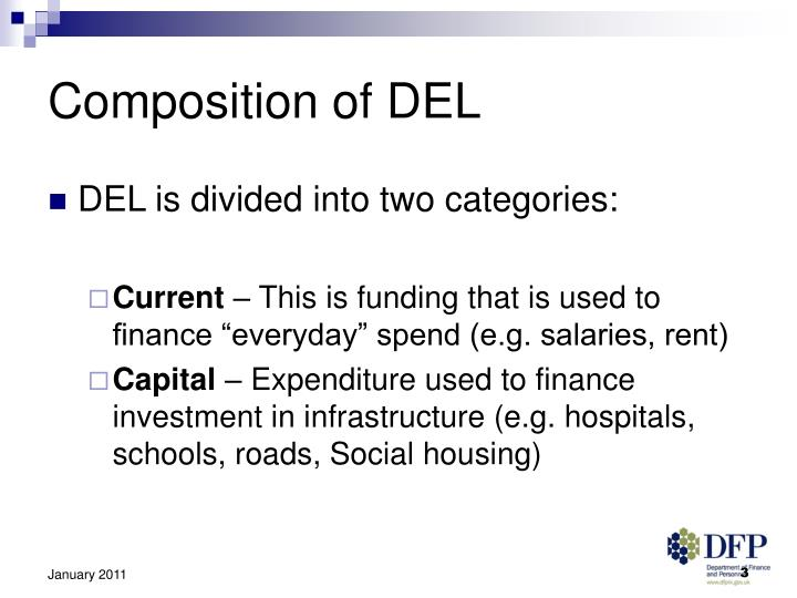 Composition of del