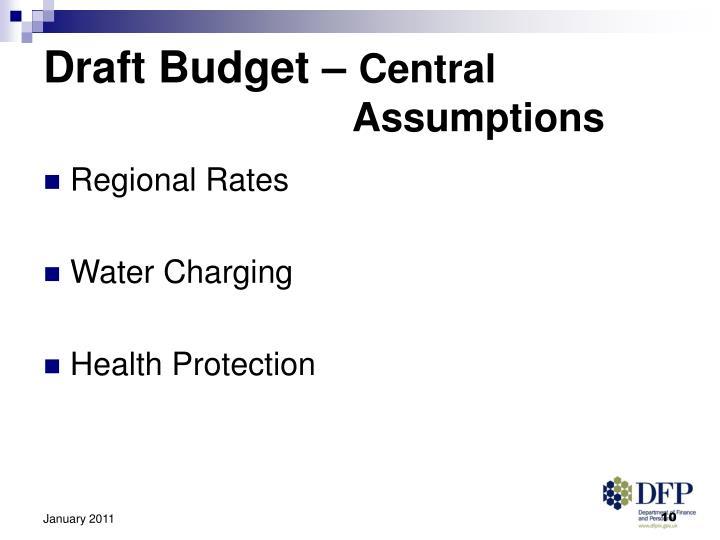 Draft Budget –