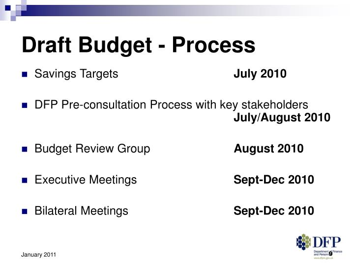 Draft Budget - Process