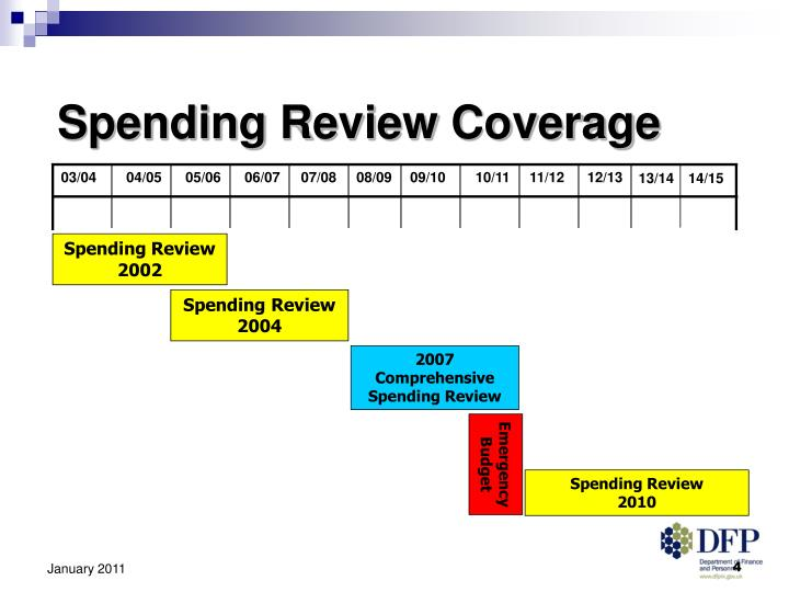 Spending Review Coverage