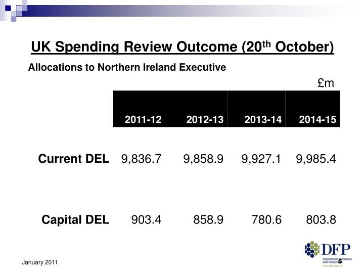 UK Spending Review Outcome (20