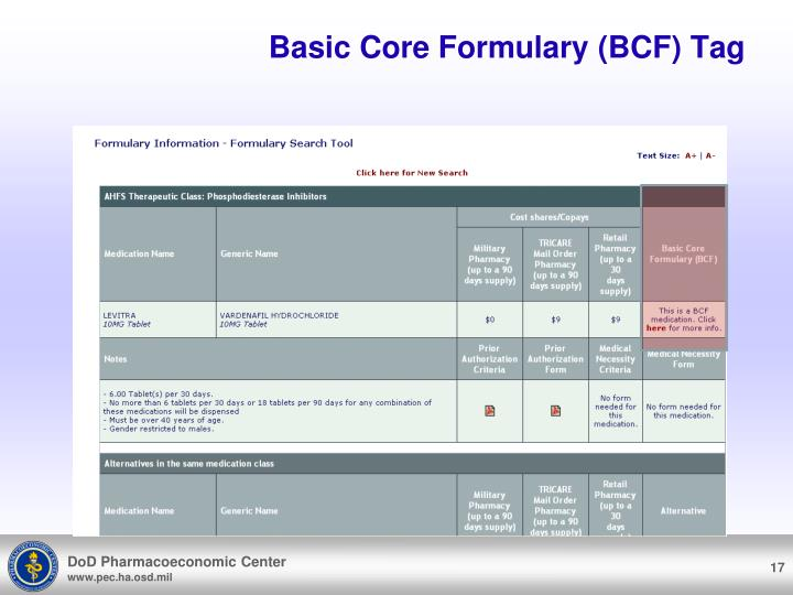 Basic Core Formulary (BCF) Tag