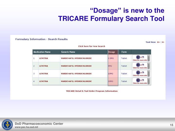 """Dosage"" is new to the"