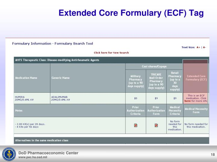 Extended Core Formulary (ECF) Tag