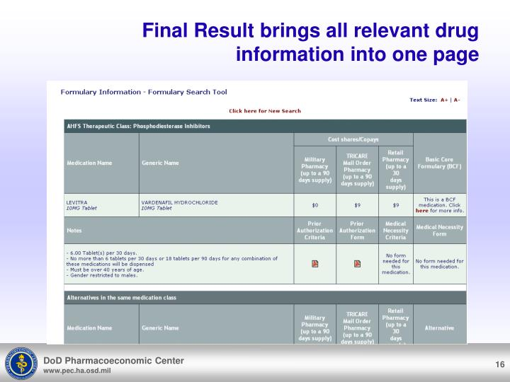 Final Result brings all relevant drug information into one page