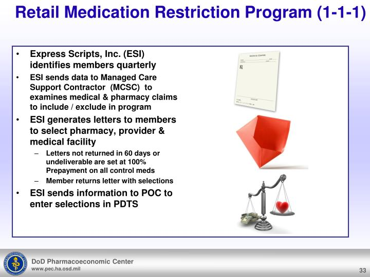 Retail Medication Restriction Program (1-1-1)