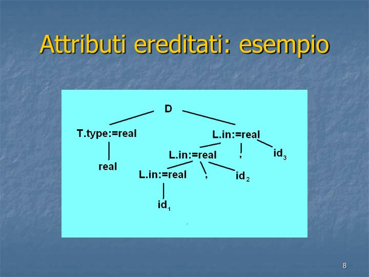 Attributi ereditati: esempio