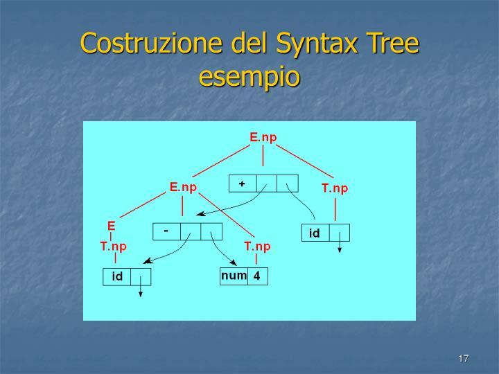 Costruzione del Syntax Tree esempio