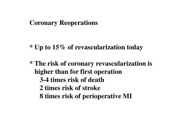 Coronary Reoperations