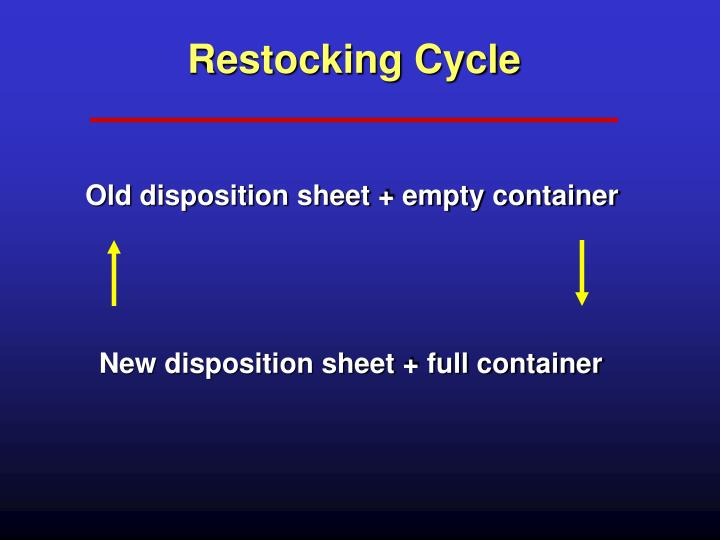 Restocking Cycle