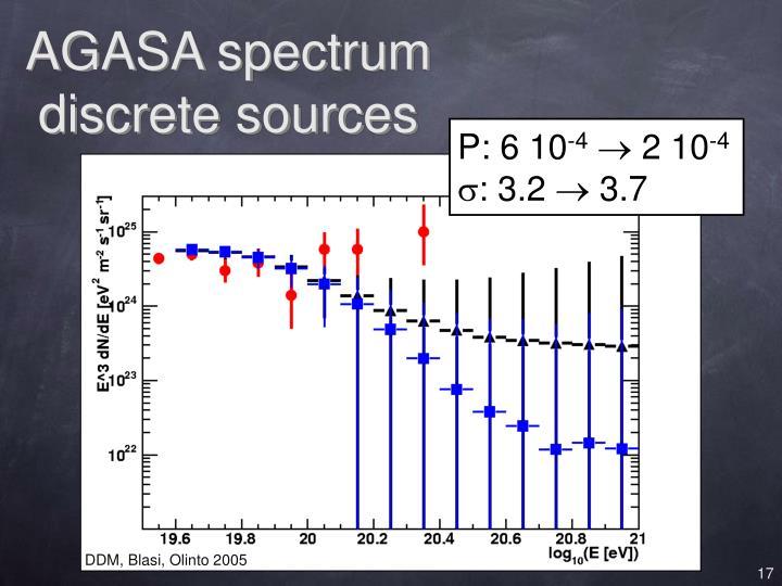 AGASA spectrum