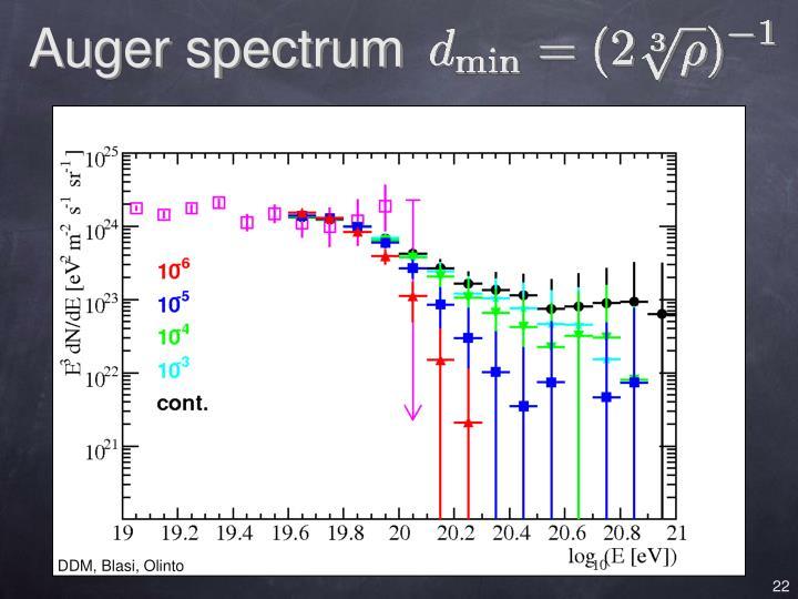 Auger spectrum